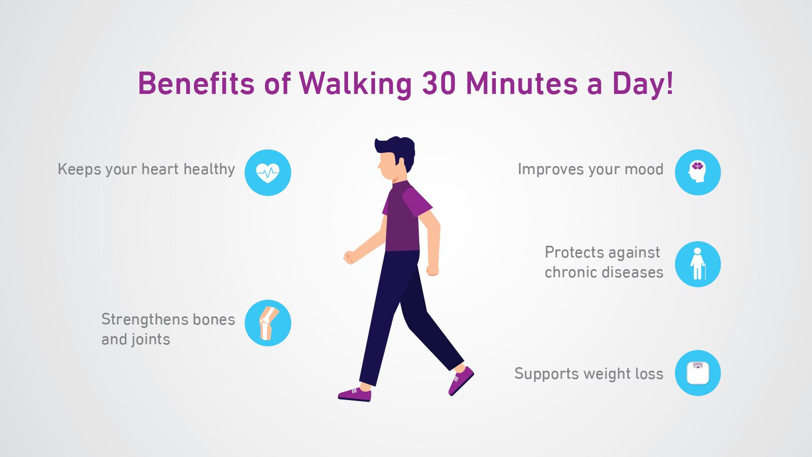 30 ประโยชน์ของการเดิน 30 นาทีต่อวัน